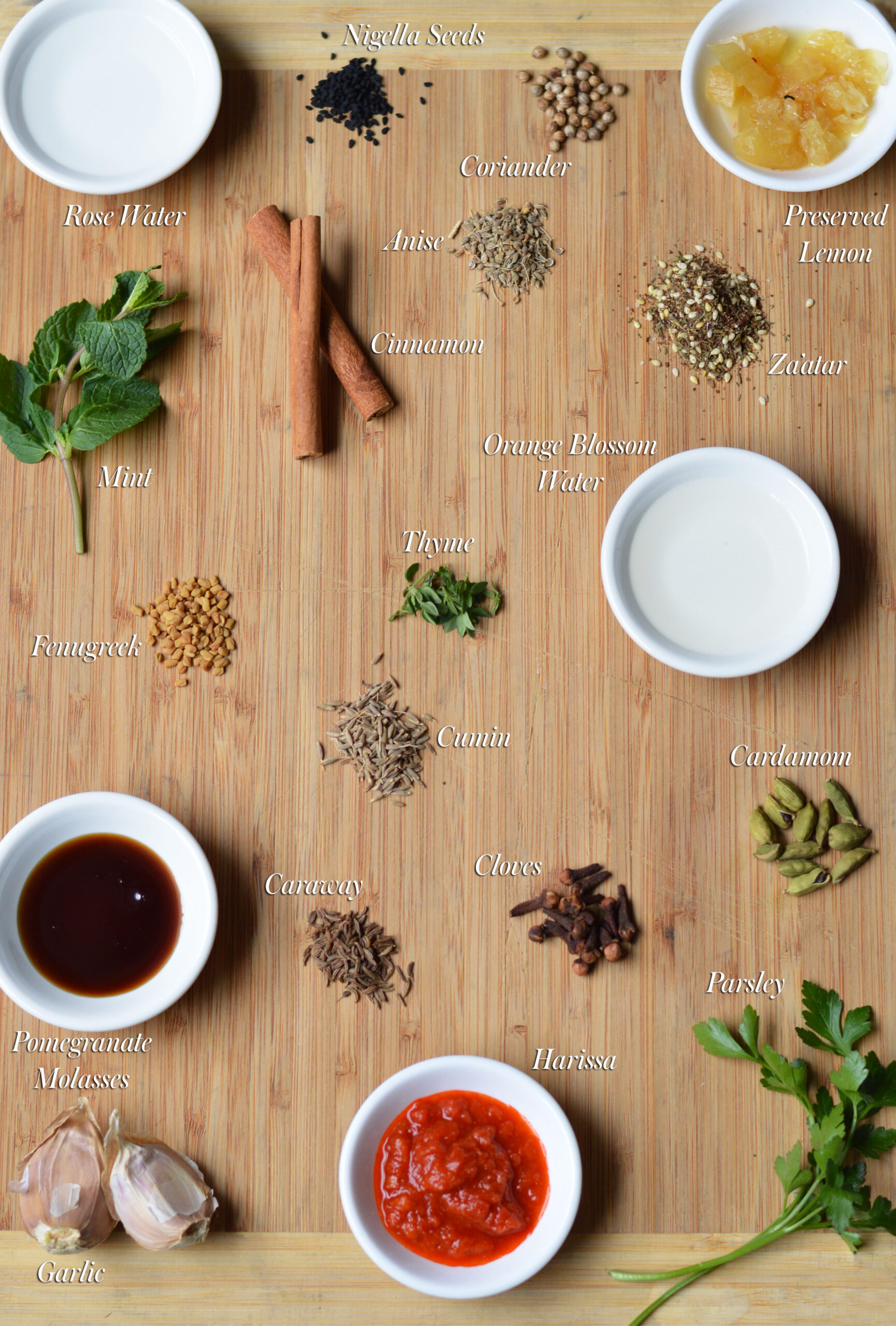 Traditional Flavor Profiles: Middle Eastern Herbs and Spices